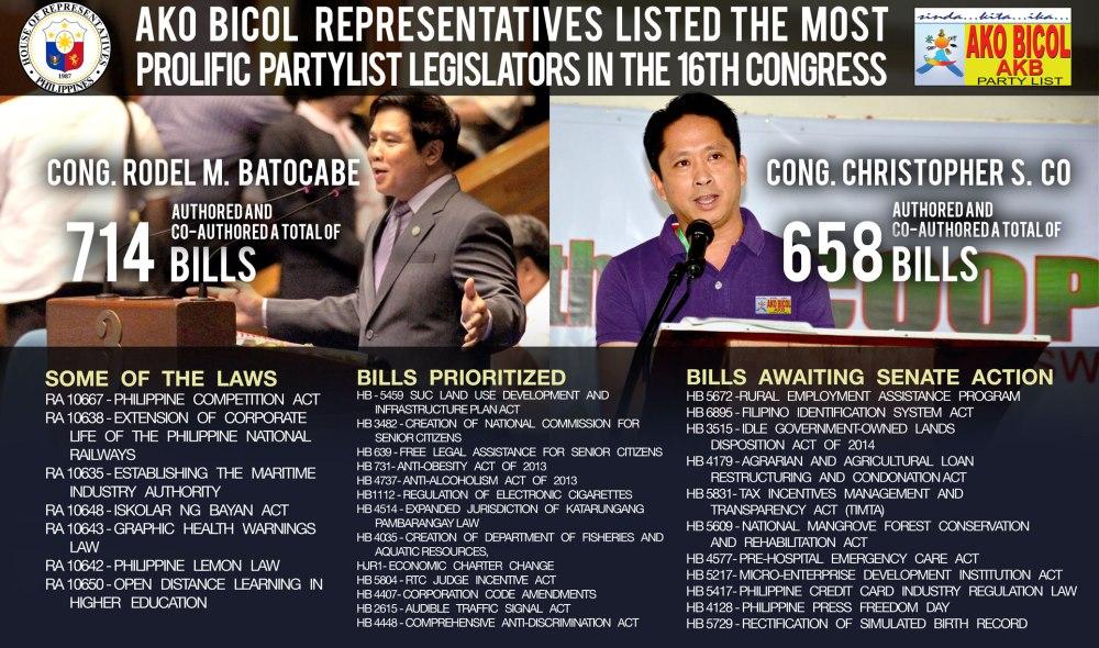 bills-authored-r8